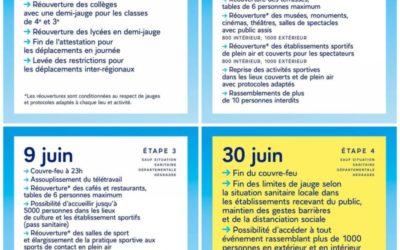 Calendrier et Phases de déconfinement et protocoles à jour du 19 mai au 30 juin 2021